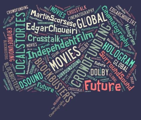 wordcloud_future